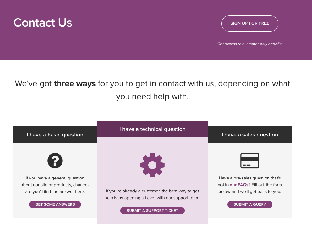 WooCommerce – Customer Support