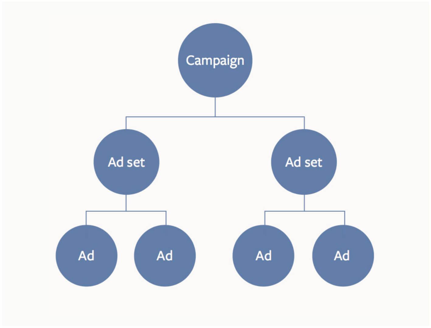 campaign prep